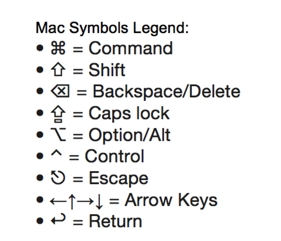 mac-shortcut-symbols